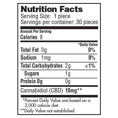 Nutrition facts for Gourmet Gummies.