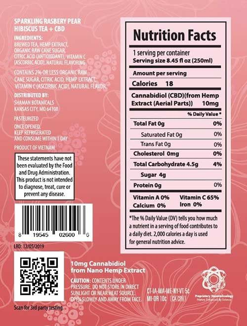 Health facts for Raspberry tea